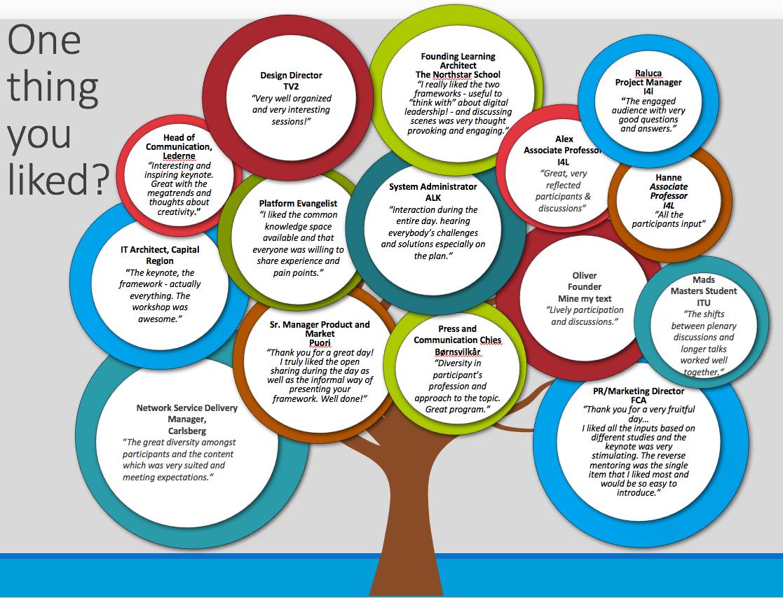 feedback tree
